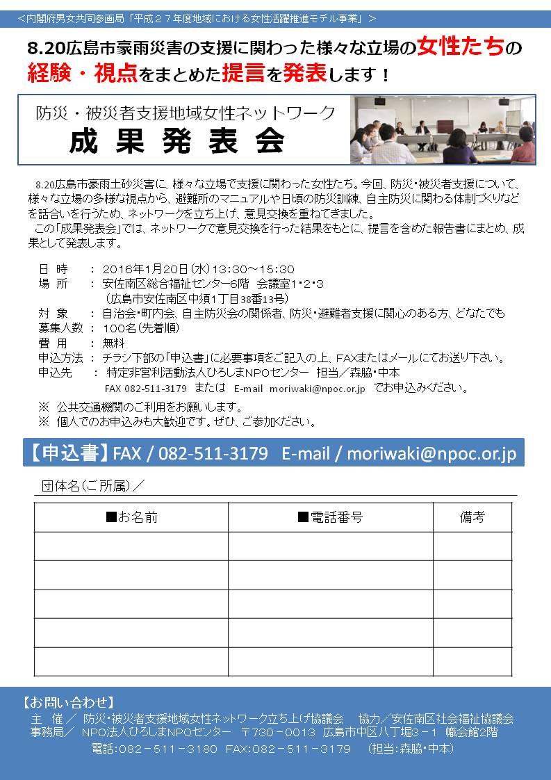 [イベント]防災・被災者支援地域女性ネットワーク成果発表会